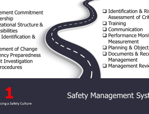 Is Safety at Work On Your Priority List?