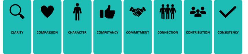 trust leader 8 pillars of trust